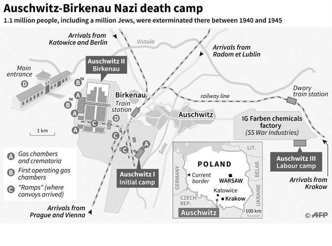 Auschwitz Nazi death camp map
