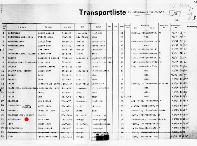 Osttransport 43 - Berlin to Auschwitz 1943, Sept 28 - Henriette Else Goldfreund